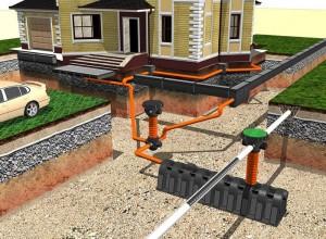 Проект ливневой канализации, snosn.com