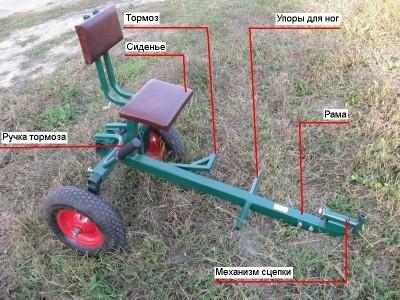 Изображение конструкции адаптера к мотоблоку