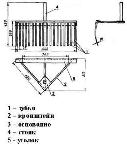 Схема устройства навесных грабель