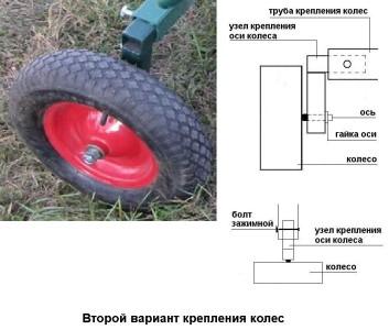 Способ крепления колеса