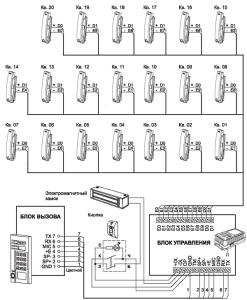 Схема подключения домофона для множества абонентов