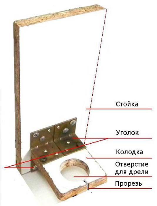 На снимке прорезь для надежной фиксации инструмента