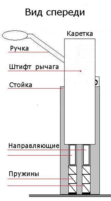 На фото механизм перемещения: второй вариант