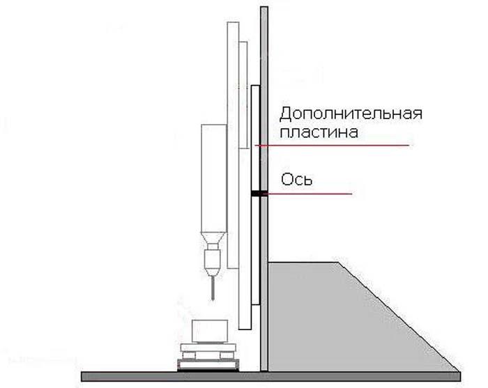 На схеме: необходимо дополнить стойку поворотным механизмом
