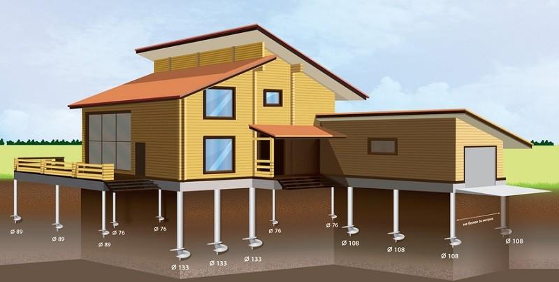 Снимок эскиза дома на винтовых сваях