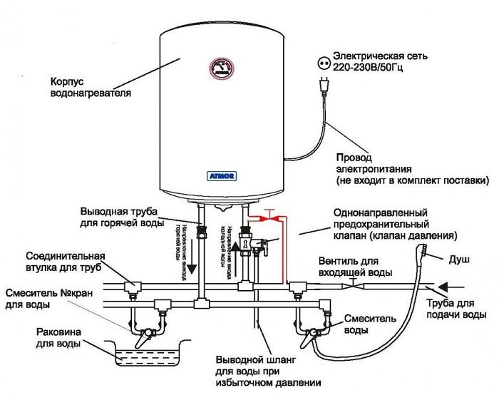 Схема системы бойлера