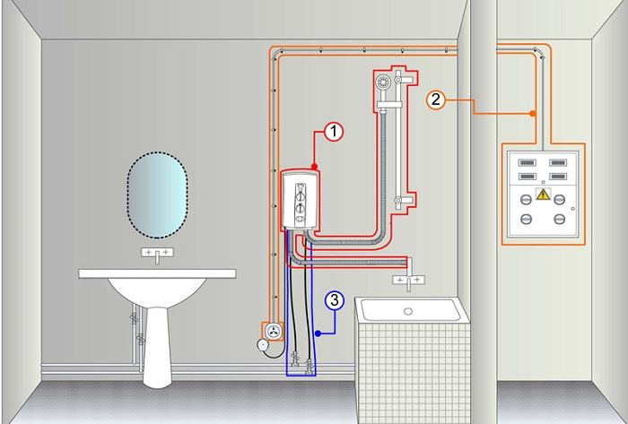 Схема подсоединения в ванной комнате