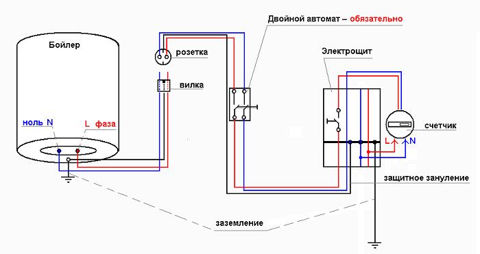 На изображении электросхема подключения бойлера с элементами защиты