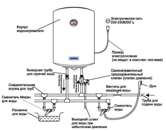 Схема установки бойлера