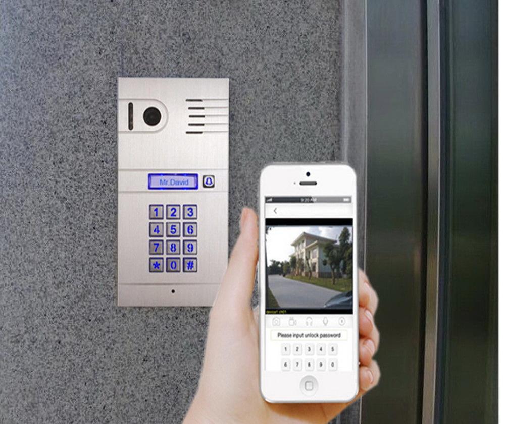 Ip домофон и иные виды устройства