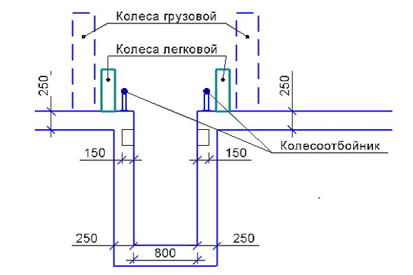 Расчёт габаритов смотровой ямы