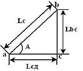 Схематичное изображение треугольника