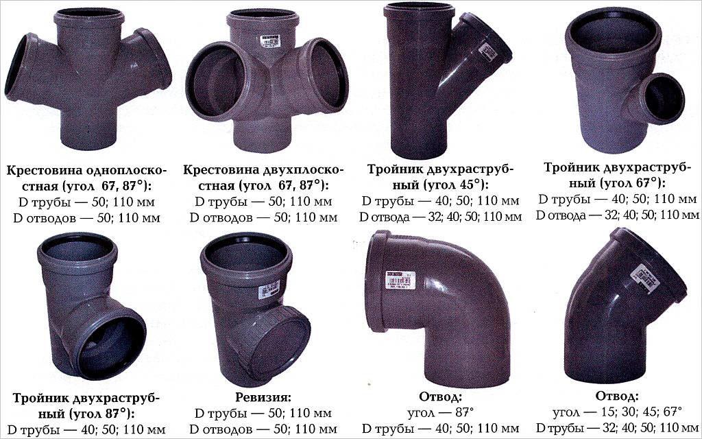 Комплектующие для сборки вытяжной трубы