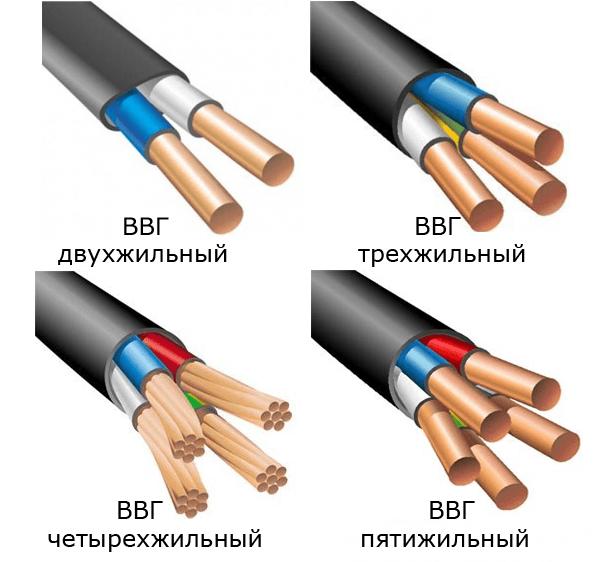 Схематичное строение провода ВВГ