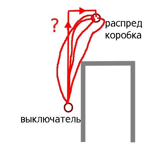 Соединение выключателя и распределительной коробки