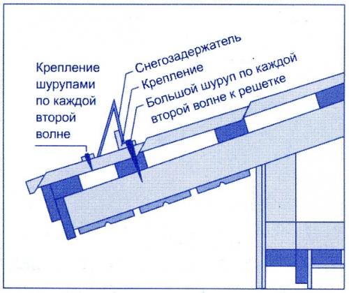 Схема крепления снегозадержателей