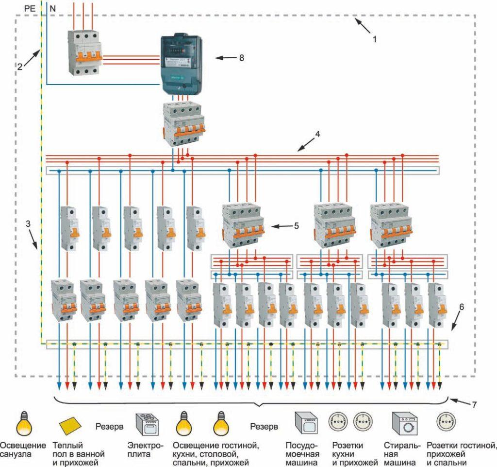 Схема подключения УЗО в трёхфазной сети