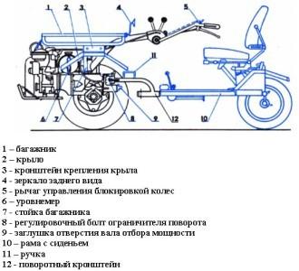 Чертежвнешнего вида мини-трактора