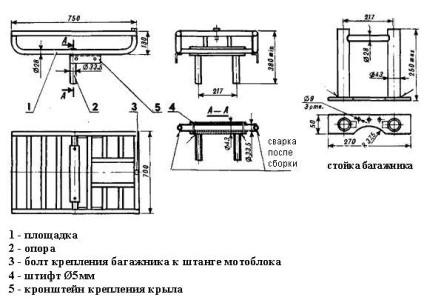 Схема багажника