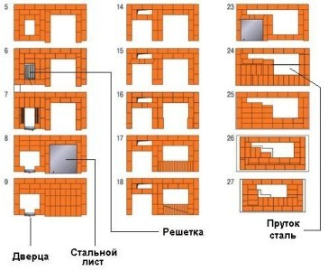 barbekyu-kirpicha-rukami-18