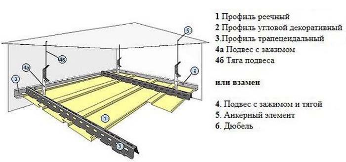 Подвесной Реечный Потолок Своими Руками - Домашняя идея