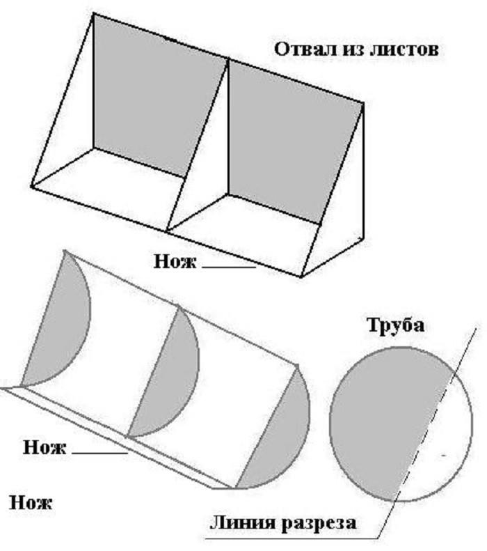 Схема, как сделать отвал на