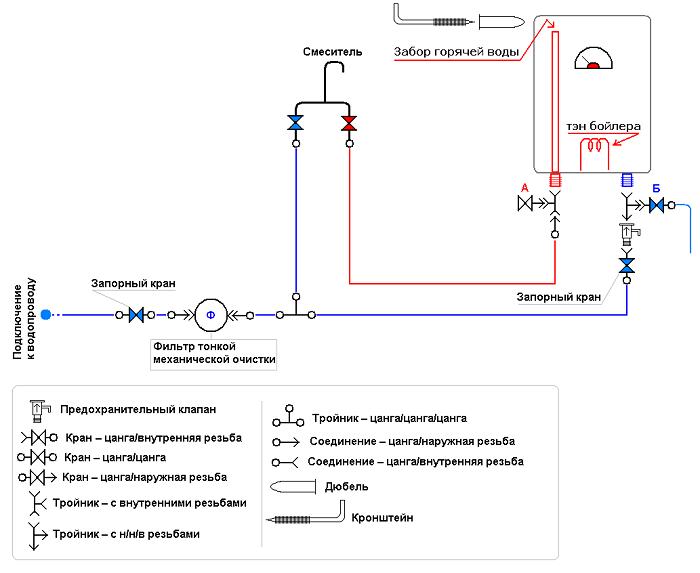 На изображении монтажная схема подключения бойлера