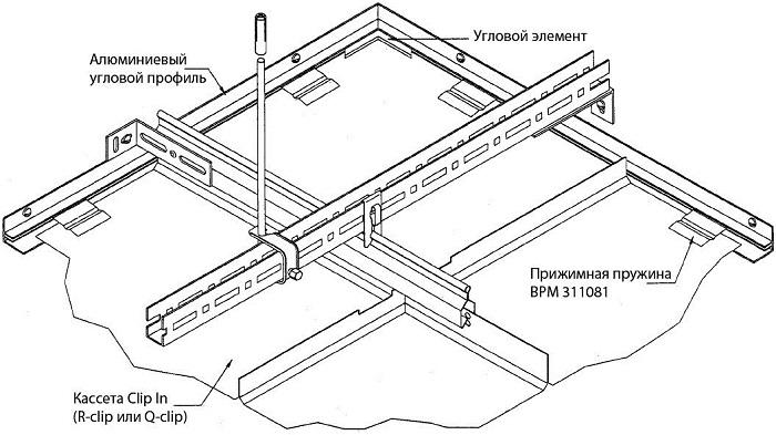 Схема монтажа кассет Orcal Clip IN Armstrong4
