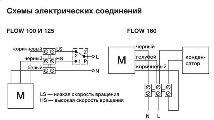 Схема подключения вентилятора к электрической сети