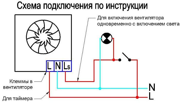 Схема установки вентилятора