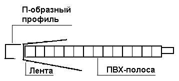 Схема крепления панели