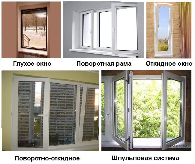 На фото виды пластиковых окон