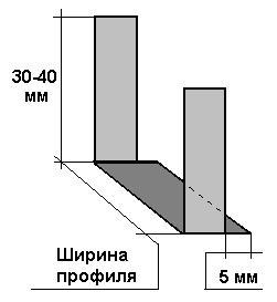 Схема крепления реек