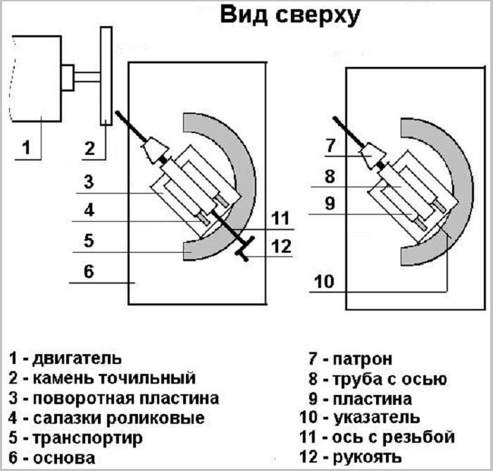 Схема станка своими руками