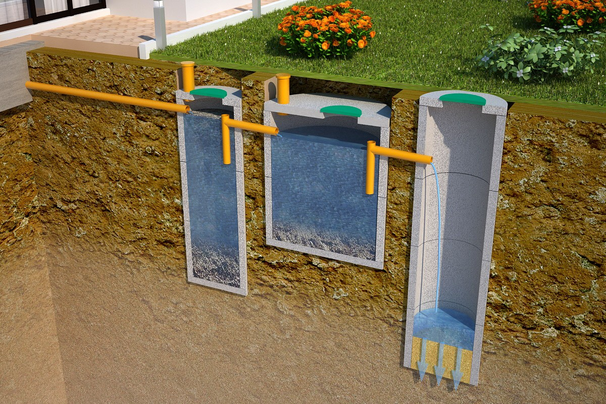 Как сделать выгребную яму из бетонных колец 33