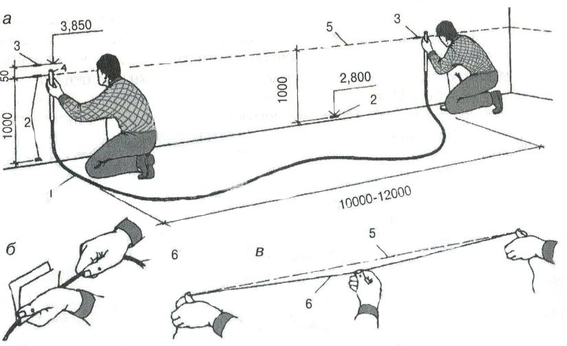 Вертикальная разметка с помощью гидроуровня