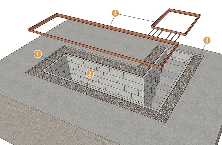 Смотровая яма с боковых входом