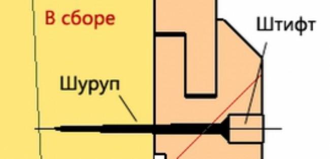 Крепление шурупом со штифтом