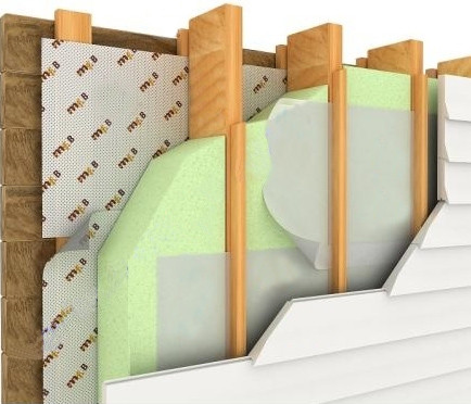 Обшивка деревянного дома изнутри