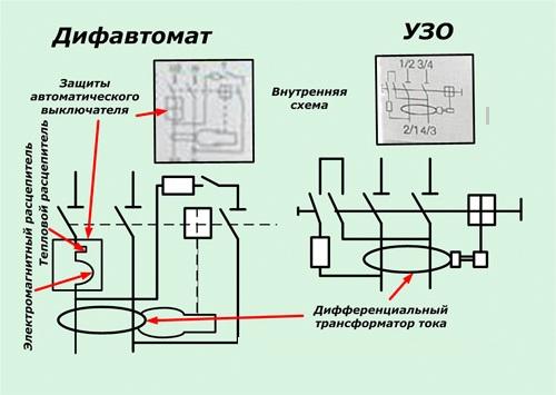 схемы дифавтомата и УЗО