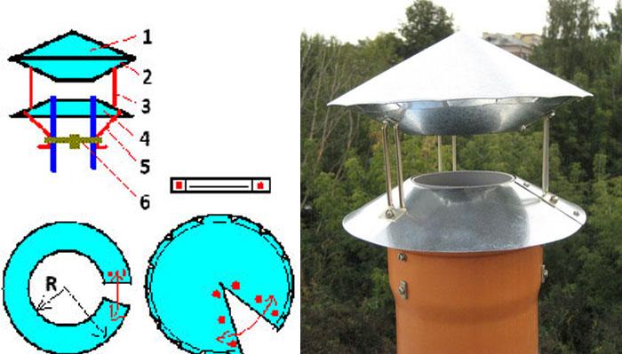 Прямоугольный дефлектор своими руками