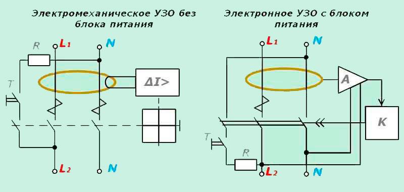 Варианты схем на корпусе УЗО