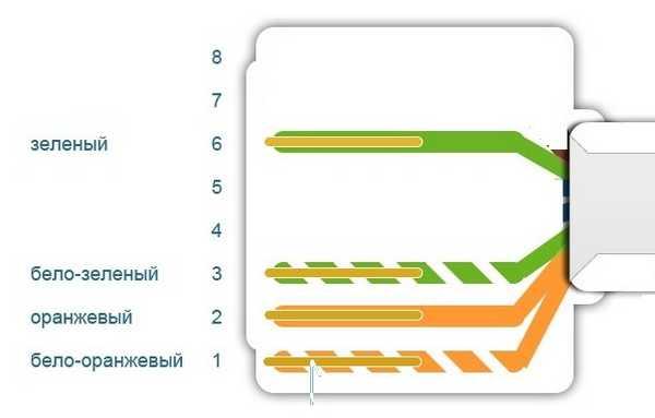 Схема двухпарного подключения