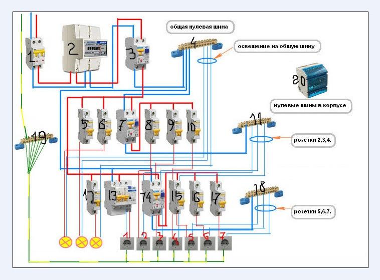 Схема установки УЗО в однофазной сети